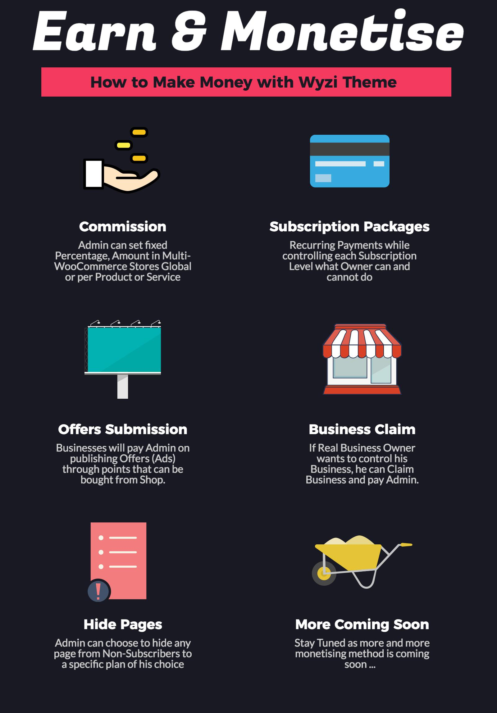 Commission Subscription Packages Claim Business